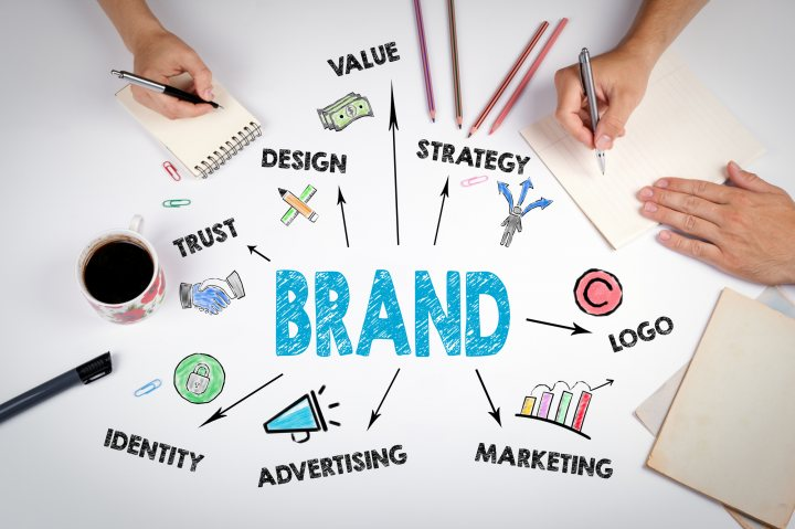 Steps to have a successful branding